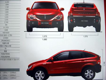 Ssangyong actyon 2010 4 lista de carros for Medidas de un carro arquitectura