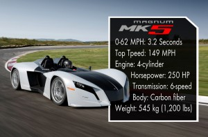 Magnum MK5: un carro de carreras para la ciudad.