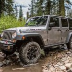 Jeep Wrangler Unlimited 2016: capacidad y un gran espíritu aventurero.