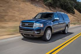 Ford Expedition 2017: lujo, comodidad y poder.