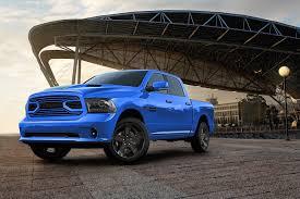RAM 1500 Hydro Blue Sport 2018: solo 2,000 bellas unidades
