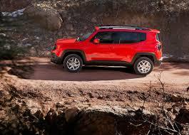 Jeep Renegade 2018: tecnología, diseño y desempeño